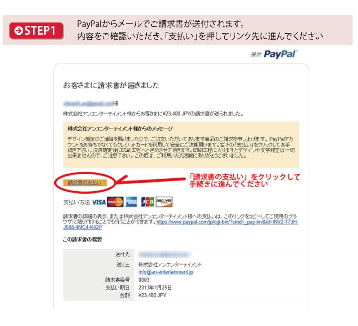 クレジットカード決済のご利用の流れをご説明する画像です。 PayPalから送られる請求書の内容を確認してページに進んでください