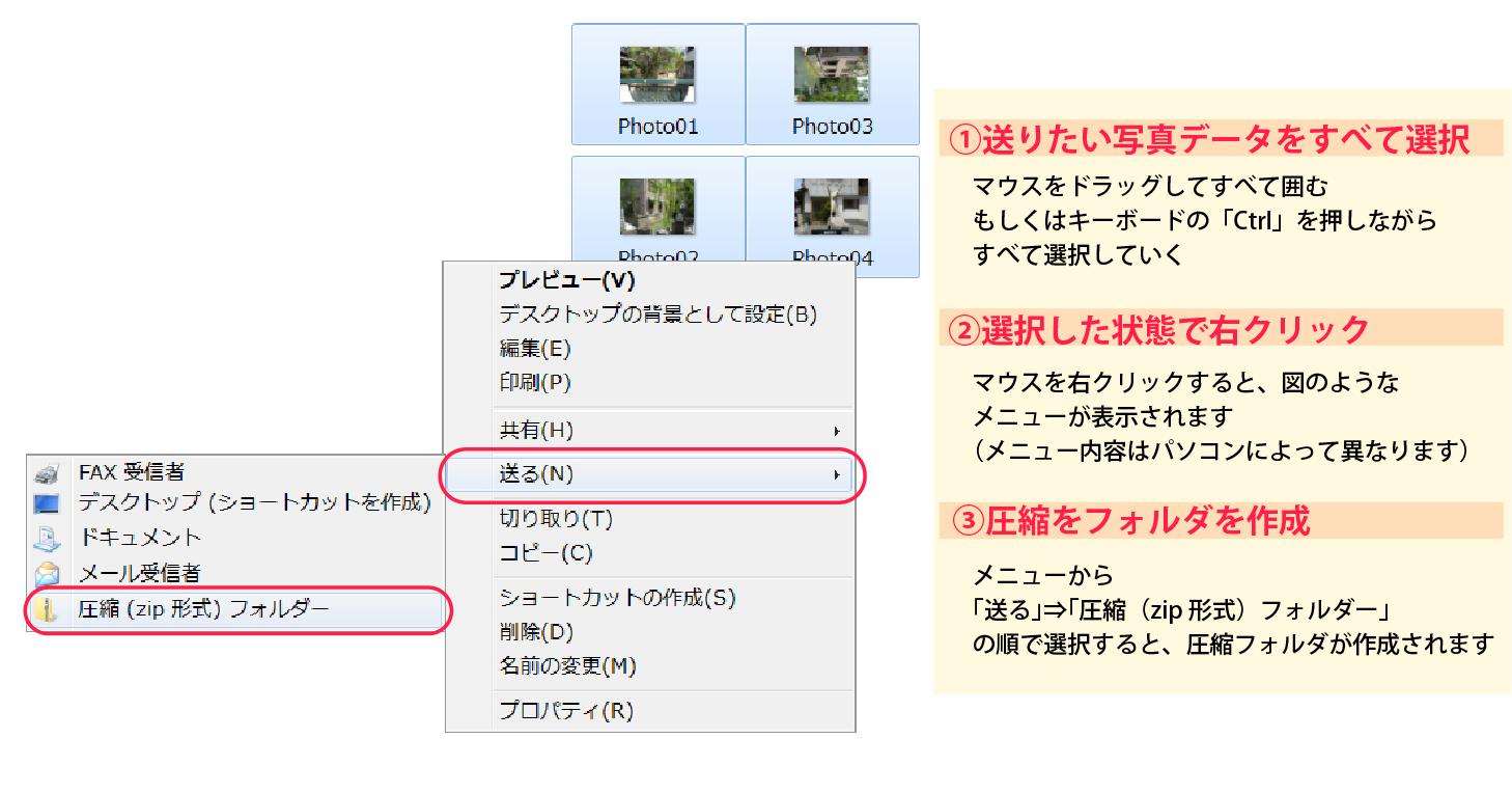 オンラインストレージで写真等のデータをご送付いただく際の操作方法をご説明する画像です。